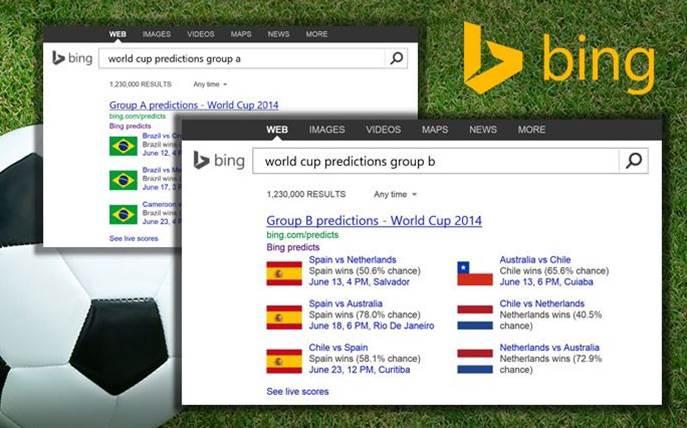 Mundial Fútbol_Predicciones Bing