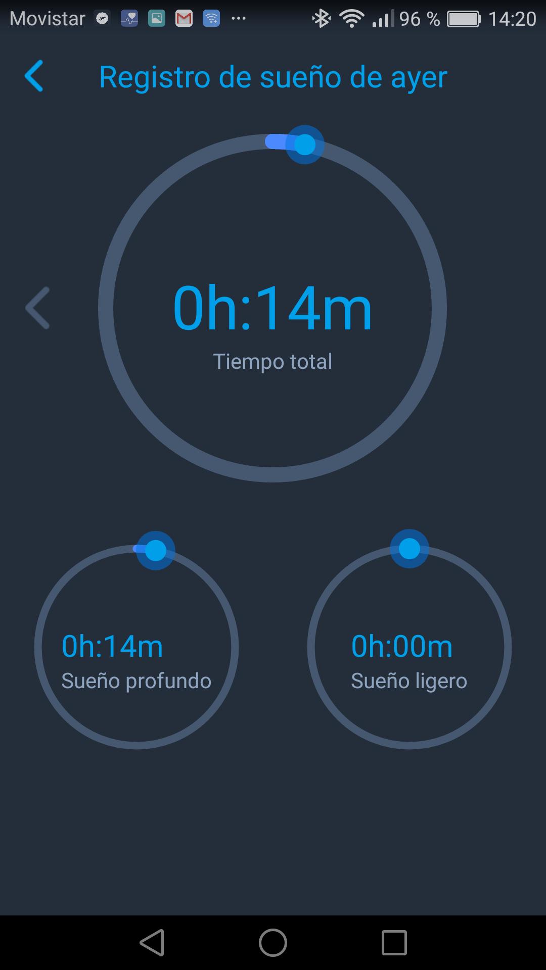 Monitor del sueño