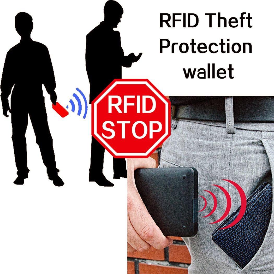 Cartera negra RFID 4